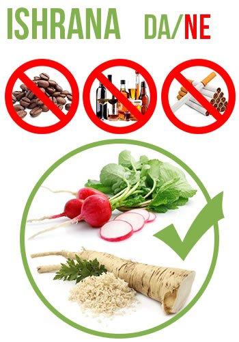 ishrana-protiv-eserihije-koli